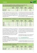 Eutergesundheit - Grenzlandschafe - Seite 7