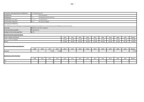 Anlage zum Haushaltsplan 2013 - Stadt Greven