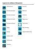 Anwendungshandbuch SelfCooking Center® - Grimm-Gastrobedarf - Page 2