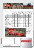 La fresadora de lomos de la serie GF - Page 6