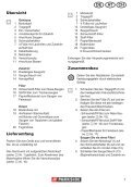 NASS-/TROCKEN- SAUGER - Page 7