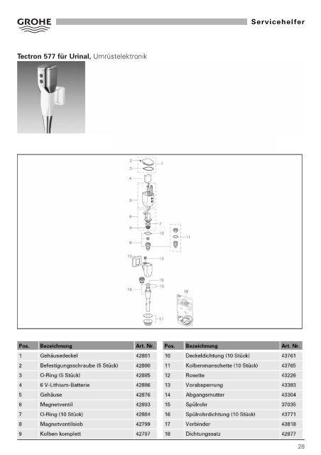 Tectron 577 für Urinal, Umrüstelektronik Servicehelfer - Grohe