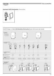 Austausch, WC-Druckspüler, Wandeinbau Servicehelfer - Grohe