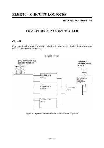 Circuits logiques ele1300 objectifs for Cours circuit logique