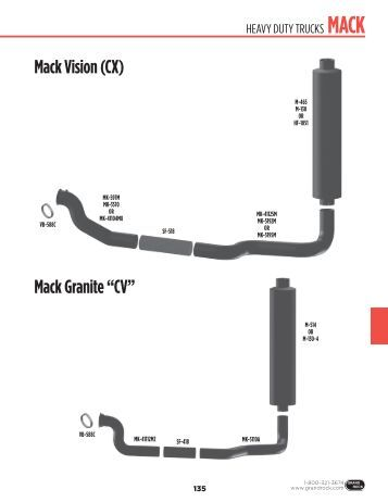 "Mack Granite ""CV"" Mack Vision (CX)"