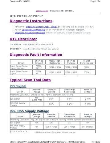 DTC P0716 or P0717 - GRRRR8.net