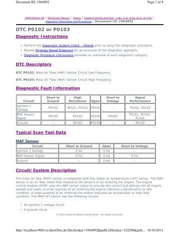 DTC P0102 or P0103 - GRRRR8.net