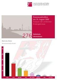 PDF-Datei 7,4 MB - Stadt Düsseldorf