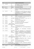 Bezirksverordnetenversammlung - Seite 4
