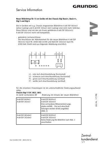 17/98 - Grundig-info.de