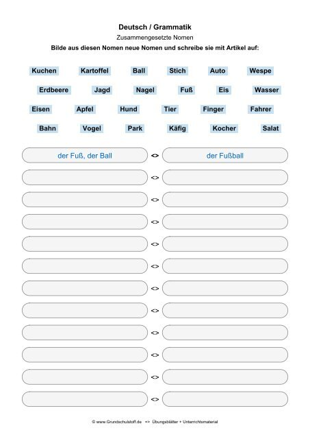 Deutsch Grammatik Zusammengesetzte Nomen Grundschulstoff