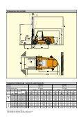 C a rrelli a motore C a rrelli elevatori 6,000 kg – 7,000 kg - Page 2
