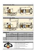 MP20X/XD - Carrelli Elevatori Roma, Assistenza Carrelli Elevatori ... - Page 2