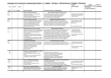Arbeitsplan der Grundschule Lichtenberg Sport Klasse 3 (1 ...