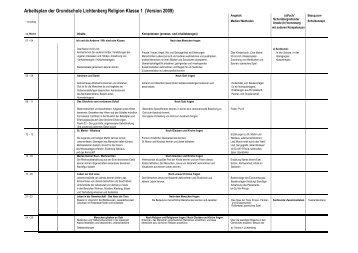 Arbeitsplan der Grundschule Lichtenberg Religion Klasse 1 ...