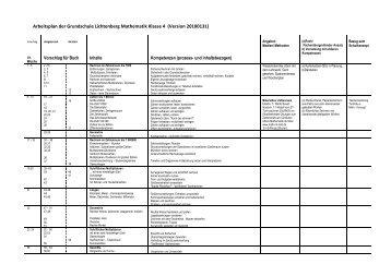 Arbeitsplan Der Grundschule Lichtenberg Mathematik Klasse 4 .