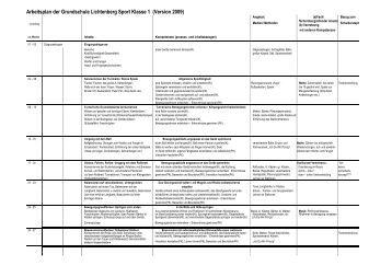Arbeitsplan der Grundschule Lichtenberg Sport Klasse 1 (Version ...