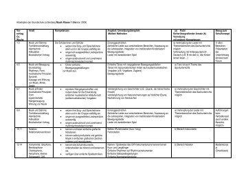 Arbeitsplan der Grundschule Lichtenberg Musik Klasse 1 (Version ...