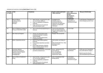 Arbeitsplan der Grundschule Lichtenberg Musik Klasse 2 (Version ...