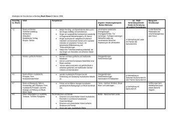 Arbeitsplan der Grundschule Lichtenberg Musik Klasse 3 (Version ...