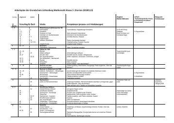 Arbeitsplan der Grundschule Lichtenberg Mathematik Klasse 3 ...