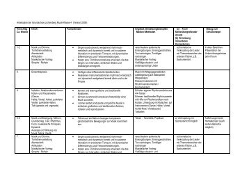 Arbeitsplan der Grundschule Lichtenberg Musik Klasse 4 (Version ...