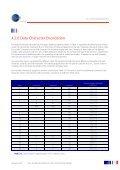 GS1 Manual B.book(GS1-128 Symbology.fm) - GS1 Australia - Page 6