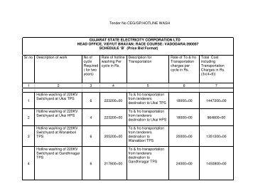 schedule 'b' - Gujarat Electricity Board