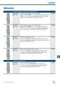 Sistemi di trasmissione Wireless - GSG International S.r.l. - Page 3