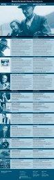 Programm 2013 PDF - Hermann Hesse a Montagnola