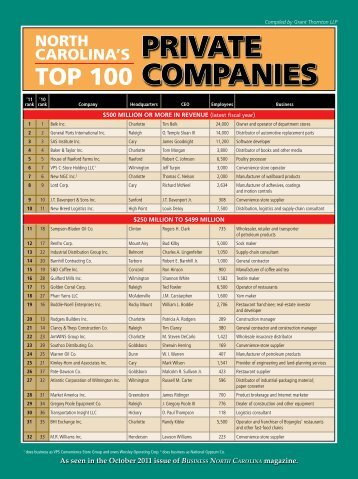 Download a pdf of the 2011 Grant Thornton North Carolina 100® list.