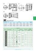 Technische Daten Elektronische Schallgeber EHS-EHF-EHL - Seite 2