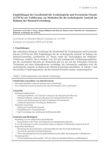 (GTFCh) zur Validierung von Methoden für die toxikolog