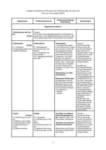 physik und astronomie, klasse 5-9