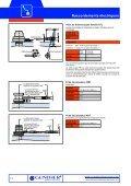 Raccordements électriques - Page 3