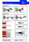 Raccordements électriques - Page 4