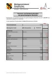 Stundensätze (225 KB) - .PDF - Gunskirchen