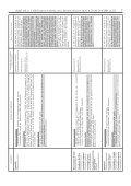 GAZZETTA UFFICIALE - PSR Sicilia - Page 7