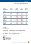 Vorarlberger Immobilien Preisspiegel 2010 - Seite 7