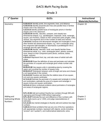 5th grade lal pacing guide revised Jones county school district pacing guide fifth grade english language arts (ela) fourth nine weeks (i): introduced (introduced statements are in italics) (a): assessed (formative and/or summative) (assessed statements are in bold.