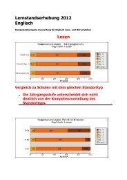 Lernstandserhebung 2012-Englisch - Gymnasium Marsberg