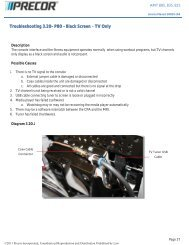 Troubleshooting Docs.pdf