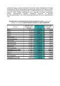 Finansowanie oraz koszty związane z realizacją zadań ... - GZOiW - Page 7