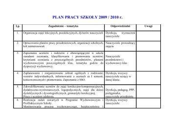 PLAN PRACY SZKOŁY 2009 / 2010 r.
