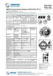 ROCO Premium - Erdeinbau - TMH