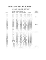 TOHS League and CIF History