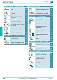 Dispositif de contrôle Aperçu des chapitres 2010/11