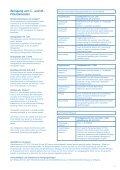 Filterelemente - Seite 5