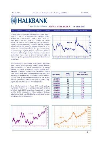 20071016 Günlük Piyasalar Bülteni - Halkbank