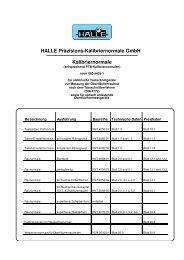 HALLE Präzisions-Kalibriernormale GmbH ... - halle-normale.de